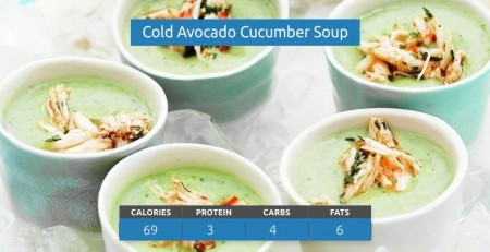 cold avocado cucumber soup benefits