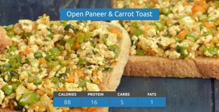 Paneer and Carrot Toast
