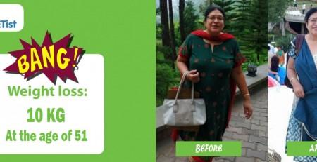 Weight Loss Success Stories - Rittu Mittal